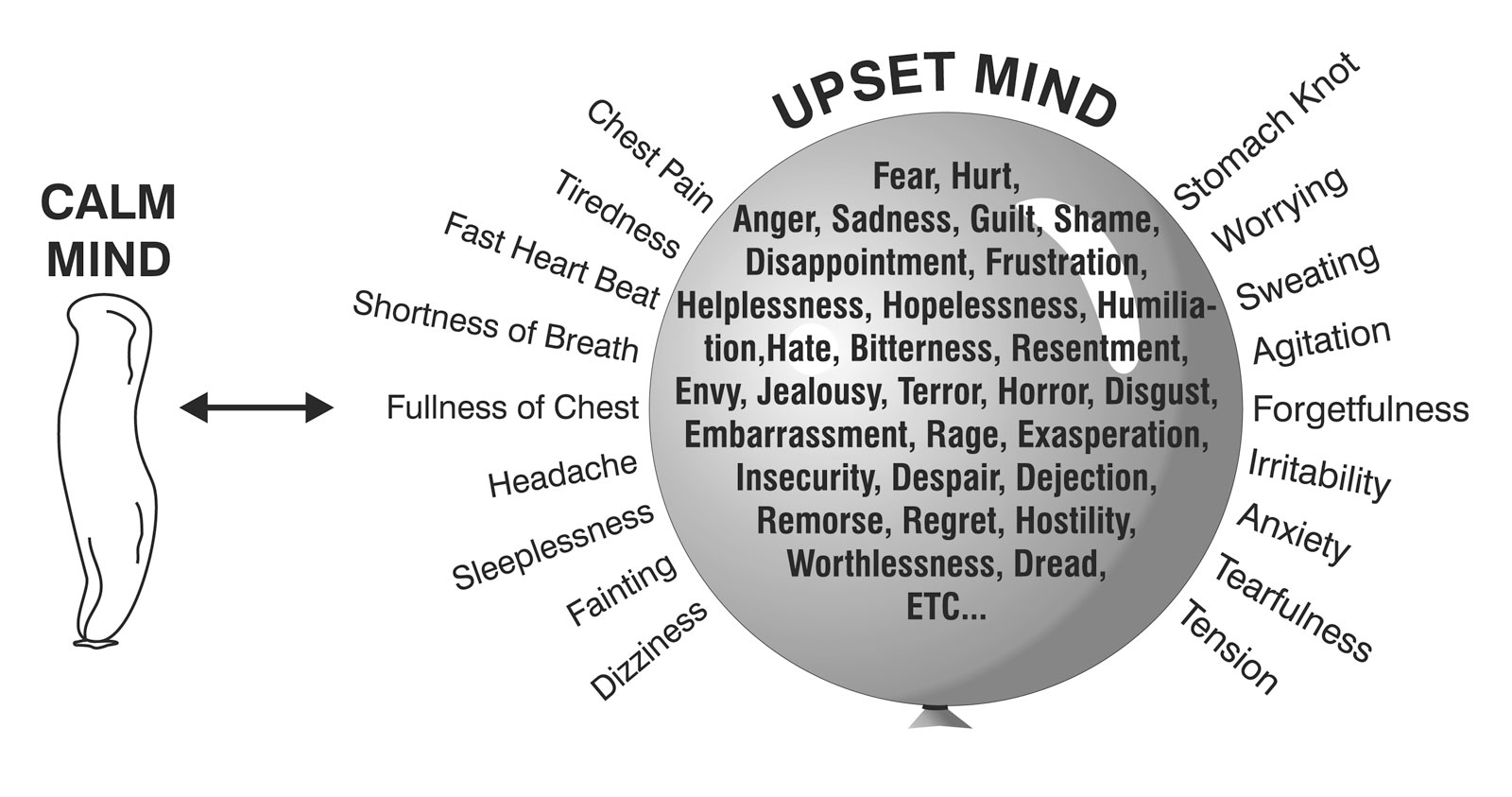 power of subconscious mind essay
