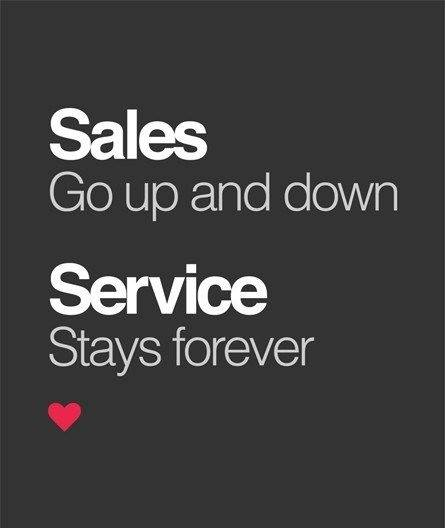 Customer Service Quotes Funny: Customer Service Week Quotes. QuotesGram
