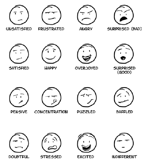 faces of the enemy compile a list of adjectives pdf