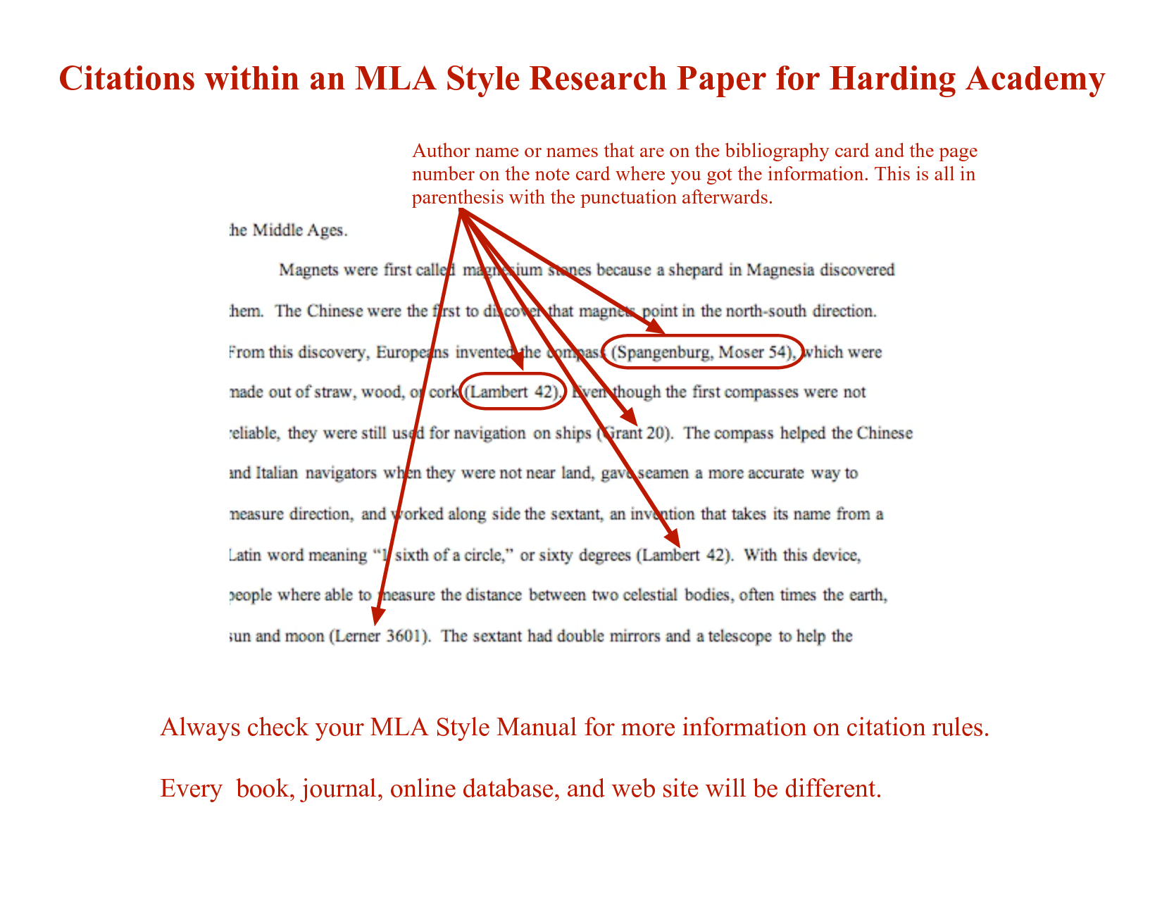 citations on a research paper Citing your research paper in mla format would require you to include your references in two sections and this is one of them basically, in-text citation refers to the citations you make inside the body section of your paper.