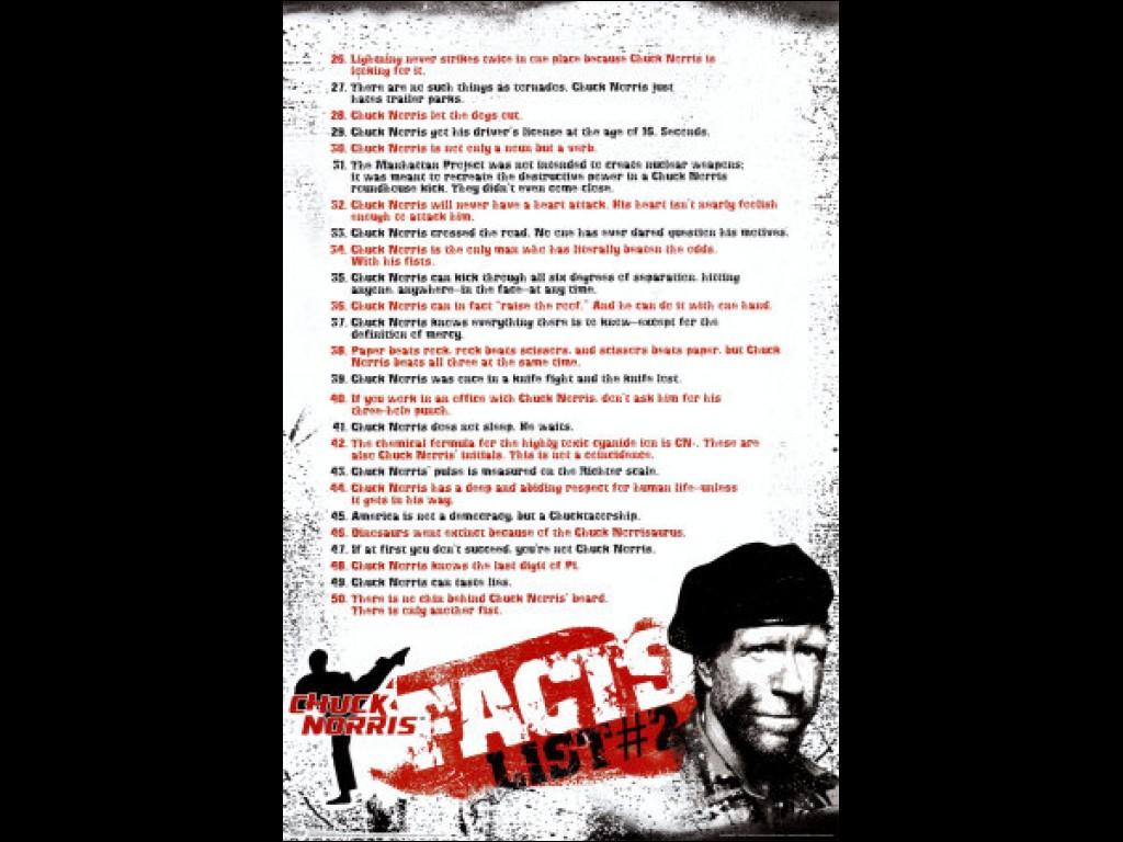 Chuck Norris Poster Qu...