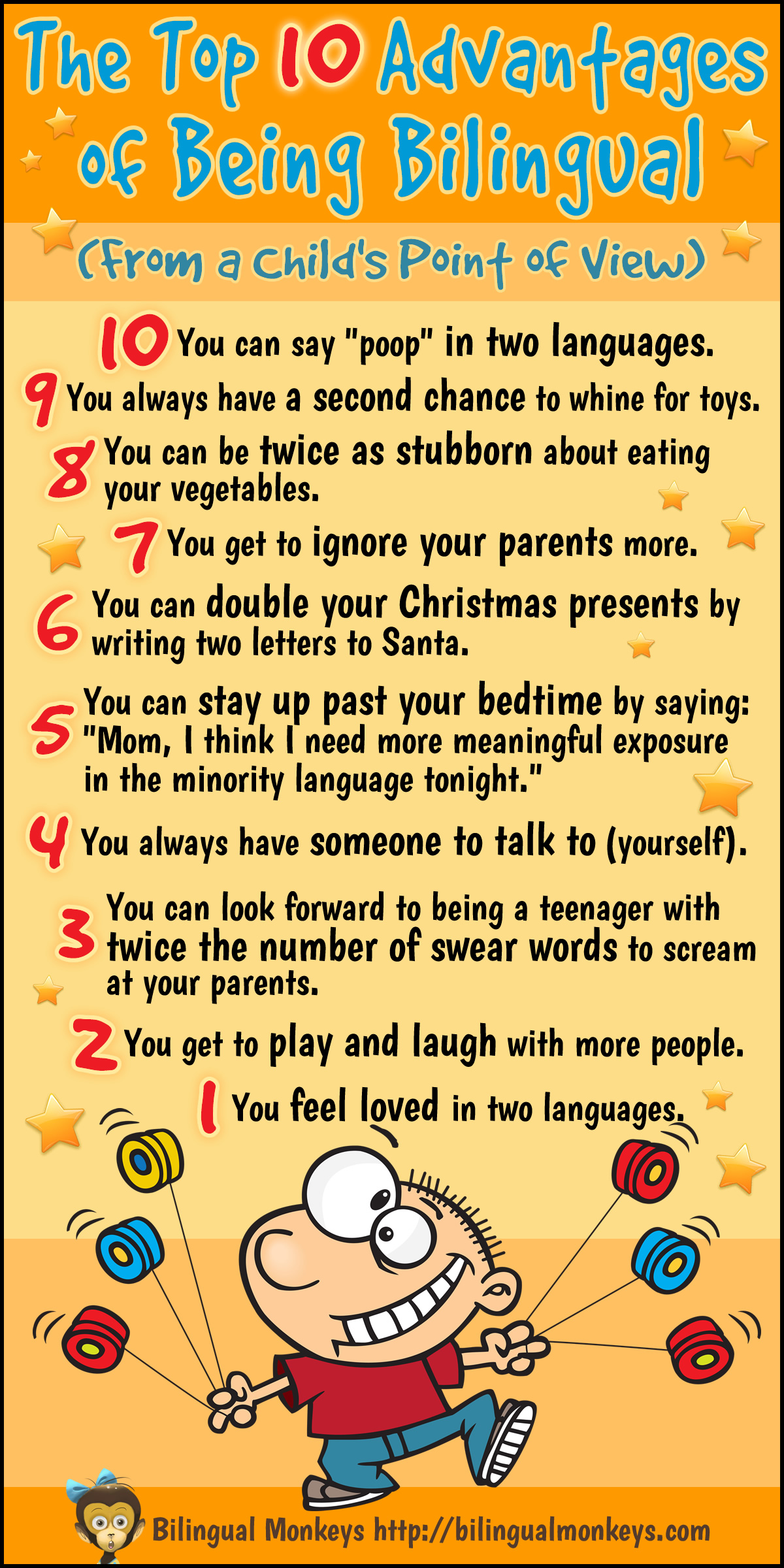 advantages of being bilingual short The 5 worst things about being bilingual people with two mother tongues clearly have an advantage for those of us raised with only one language at home.