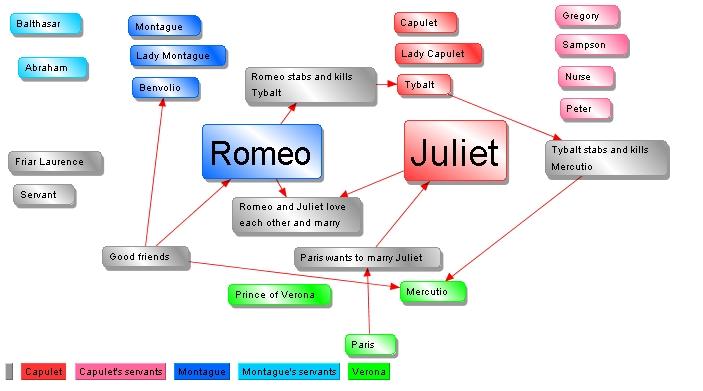 romeo and juliet 3 day relationship help