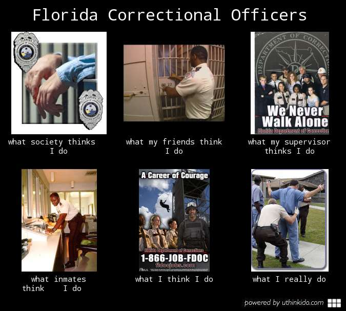 Correctional Officer Interview Questions