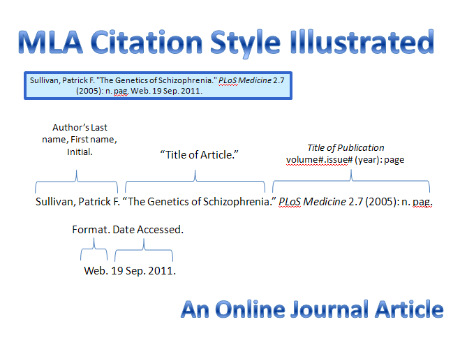 how to make a citation for an article
