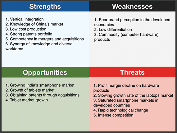the swot analysis of formosa plastics 11 formosa plastics analysis of product portfolio, revenue, swot analysis and caustic-soda-market-global-industry-analysis-trends-market-size.