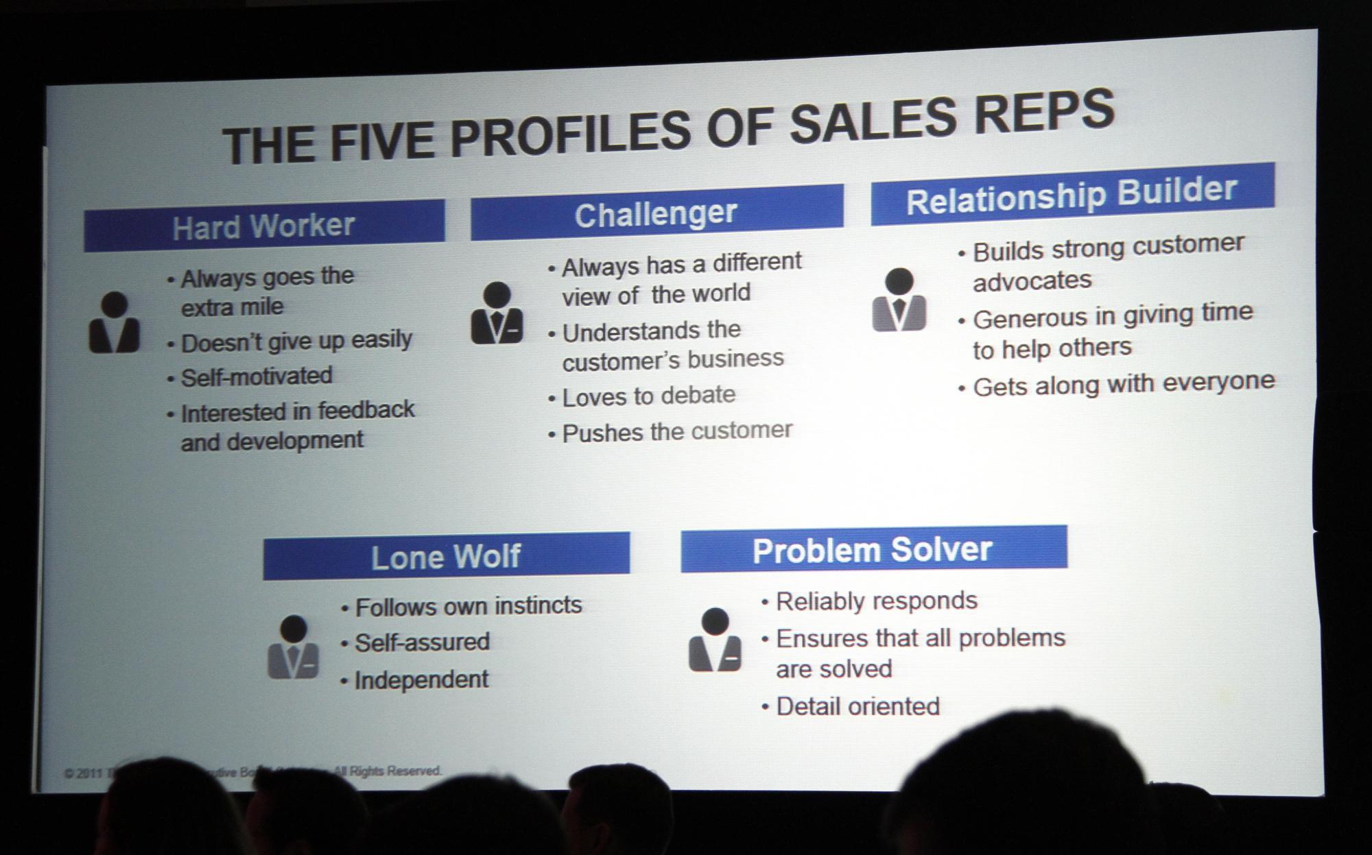 Car Sales Funny Quotes. QuotesGram