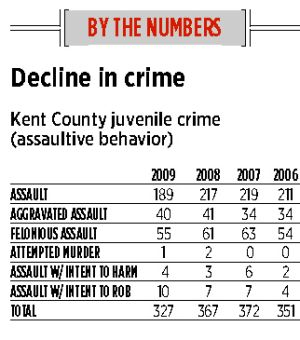 an explanation of juvenile delinquency Juvenile delinquency, also known as juvenile offending, is participation in illegal behavior by minors (juveniles, ie individuals younger than the statutory age of majority)[1] most legal systems prescribe specific procedures for dealing with juveniles, such as juvenile detention centers, and courts.