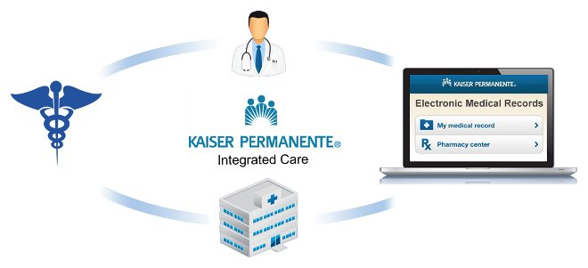 kaiser individual health quotes quotesgram