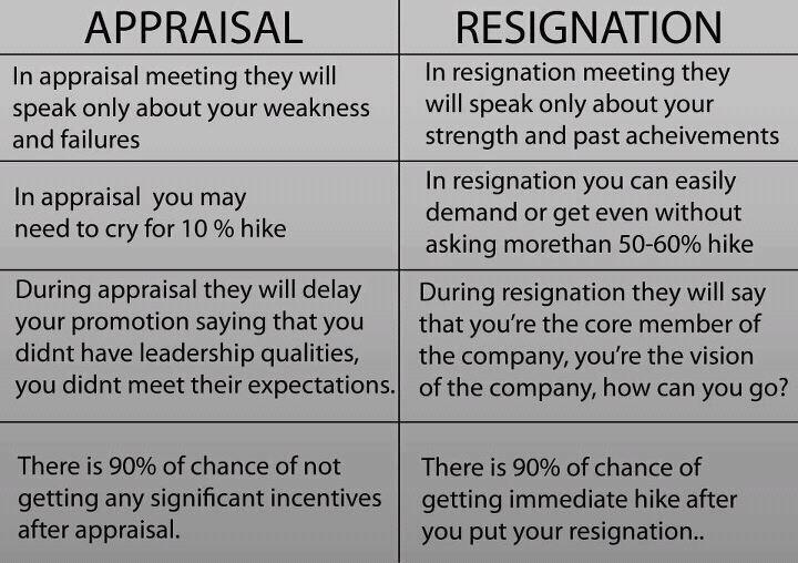 Resignation Farewell Quotes. QuotesGram