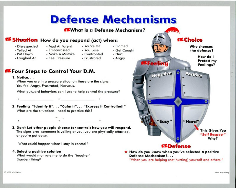 Mechanism Quotes QuotesGram – Defense Mechanisms Worksheet