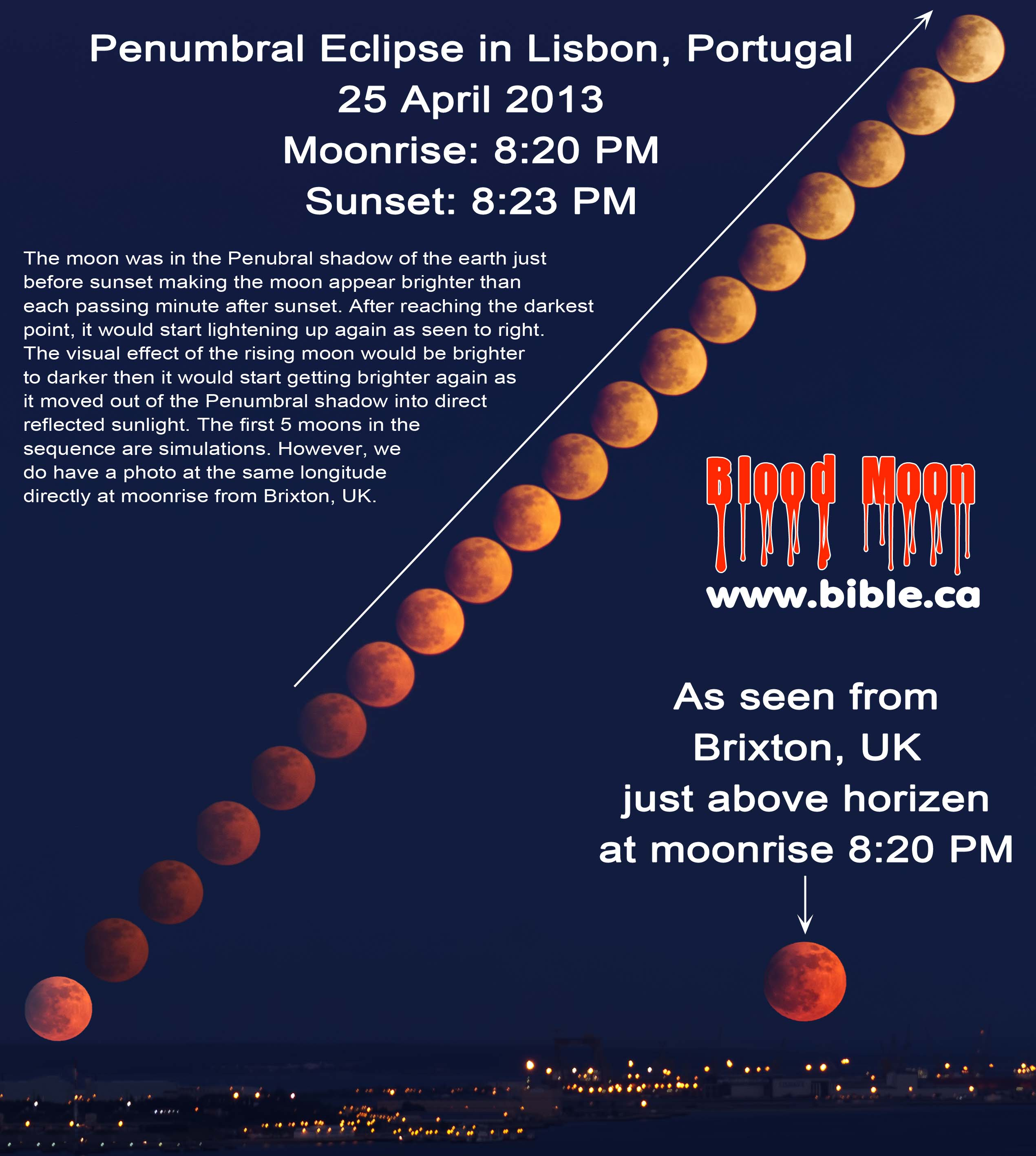 blood moon eclipse quotes - photo #11