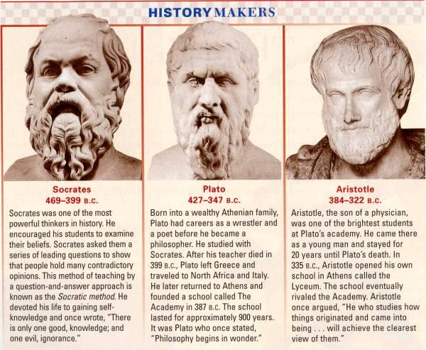 Aristotle On Education Quotes Quotesgram: Quotes Socrates Plato Aristotle. QuotesGram
