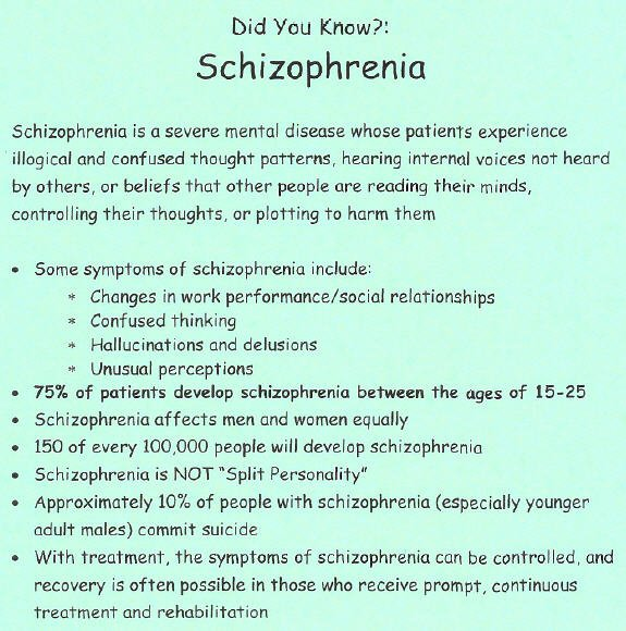 ap psychology schizophrenia and did Explore timing and format for the ap psychology exam, and review sample questions, scoring guidelines, and sample student responses.
