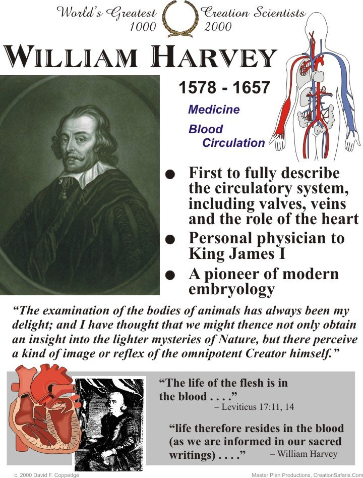 the works of william harvey essay William harvey eradicated an existing dogma (bloodletting) without a trace, and replaced it with knowledge and research that was irrefutable harvey's theory of blood circulation remains today the greatest single-handed discovery in physiology and medicine, if not science in general.