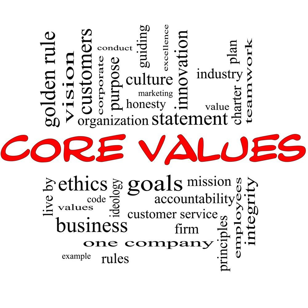 Great Business Quotes Vision: Quotes About Core Values. QuotesGram