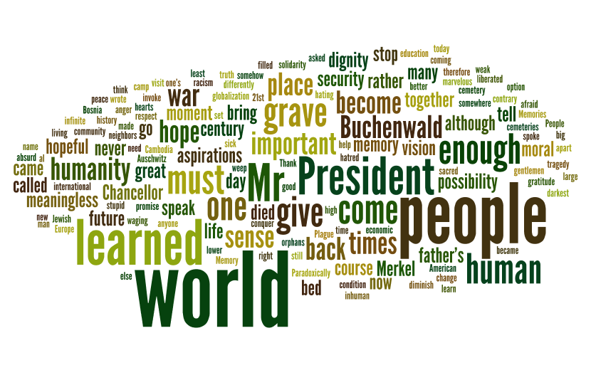 dawn elie wiesel essay topics Night by: elie wiesel night is a  get ready to write your paper on night with our suggested essay topics, sample essays, and more how to write literary analysis.
