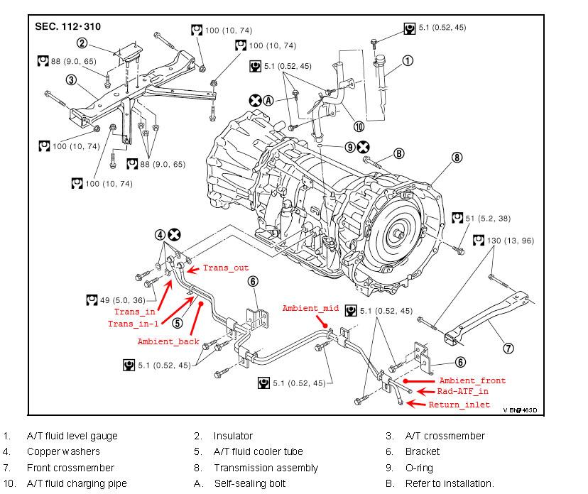 nissan xterra automatic transmission diagram - wiring diagram village-day -  village-day.emilia-fise.it  emilia-fise.it