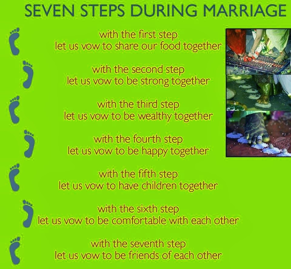 Hindu Quotes On Marriage. QuotesGram