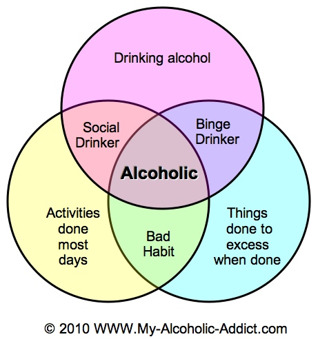 an analysis of drinking of alcohol of the context of our society Journal of studies on alcohol our understanding of college drinking can be improved by expanding tasks and transitions and in the context of.
