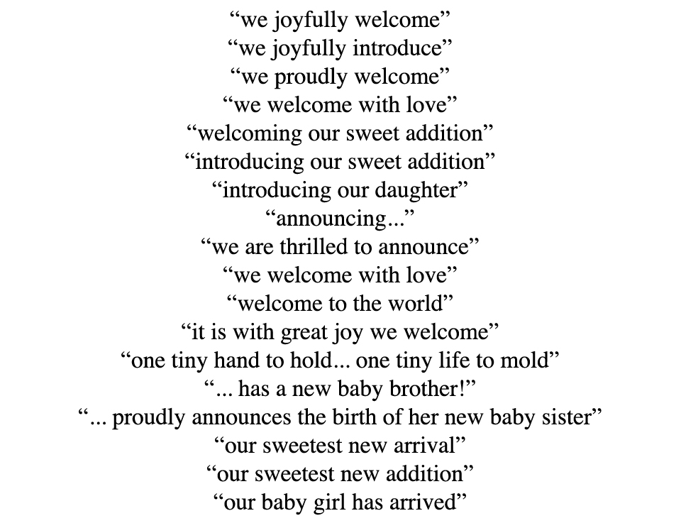 Baby Girl Birth Announcements Quotes QuotesGram – Baby Arrival Announcement Messages