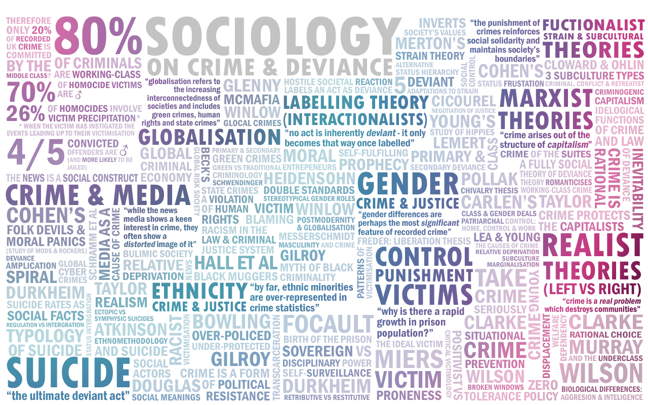 sociology and deviance in a society Free practice questions for sociology - deviance and social control and cultural deviance — are functionalist approaches to explaining deviance in society.