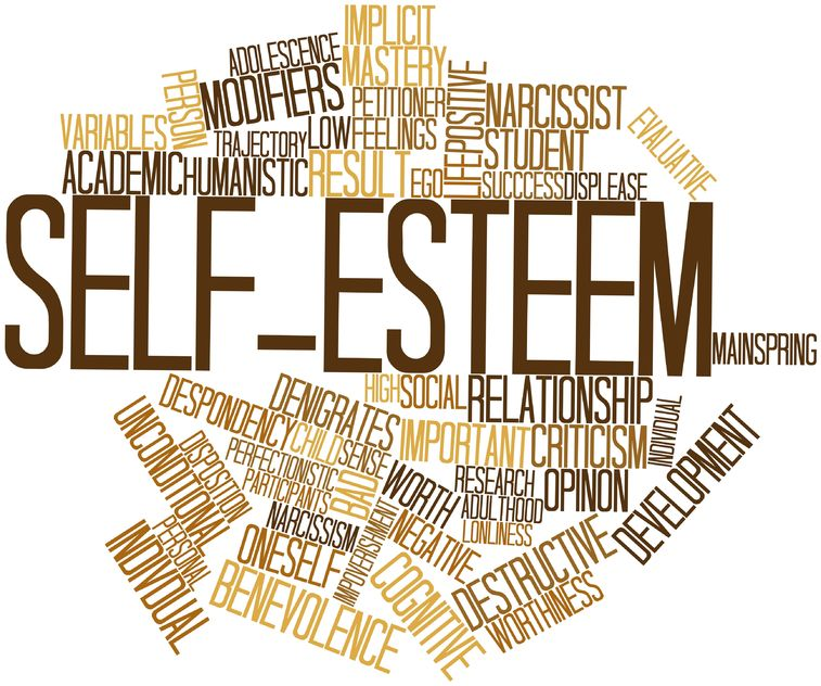 why is self respect important essay Self respect essaysself-respect is essential to every human being when a  person is born, throughout his life he develops a certain degree of self-respect for .
