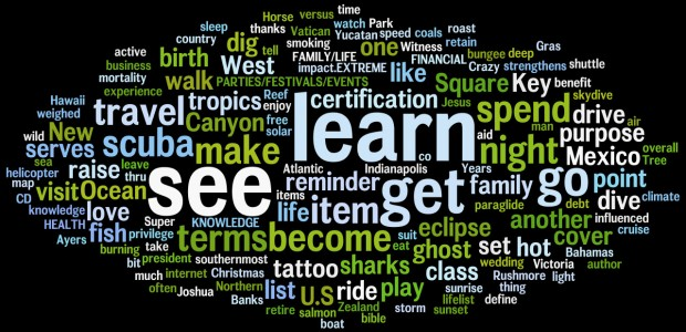 inspirational quotes bucket list quotesgram