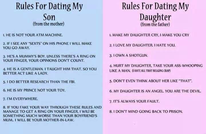 Mothers rules for dating my daughter thanks. consider