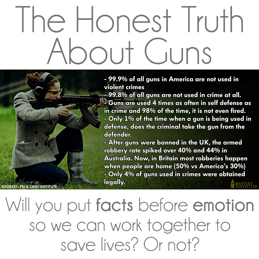 the ethics of gun control essay
