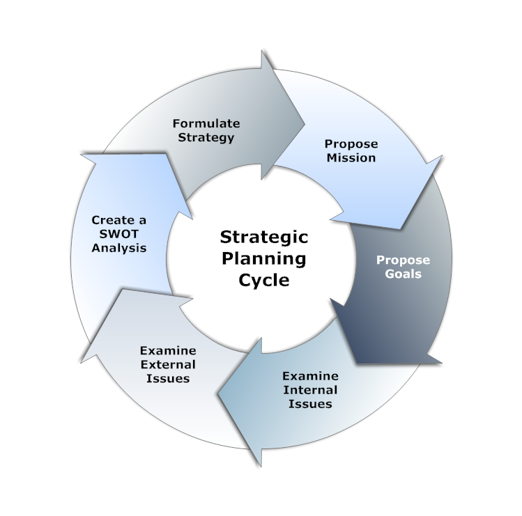 thesis strategy A thesis statement is a sentence (or sentences) that expresses the main ideas of your paper and answers the question or questions posed by your paper it offers your readers a quick and easy to follow summary of what the.