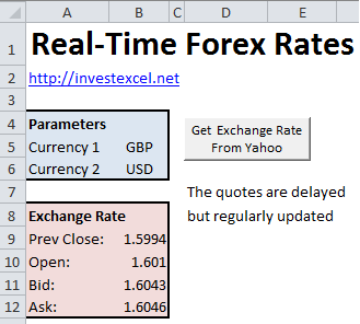Ise fx options quotes
