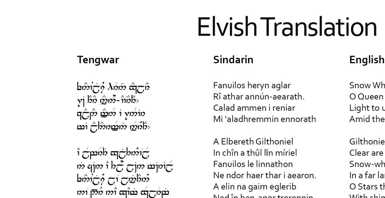 lord of the rings elvish alphabet translator � jewelry