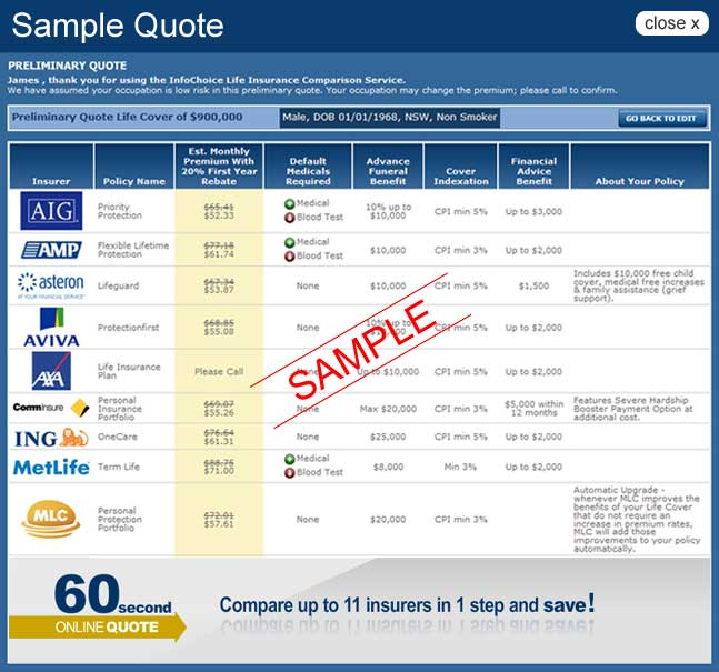 Life Insurance Compare Quotes: Sampling Quotes. QuotesGram