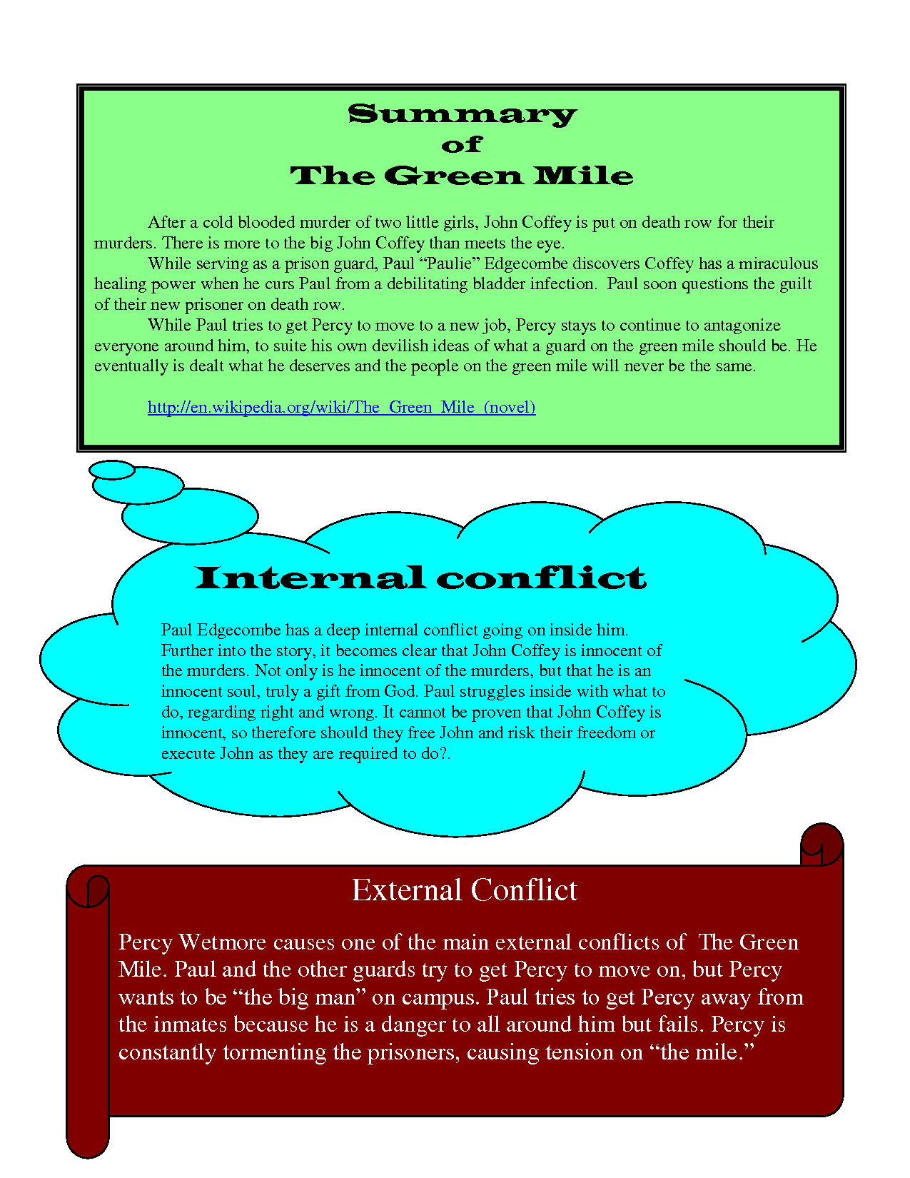 external conflict quotes quotesgram