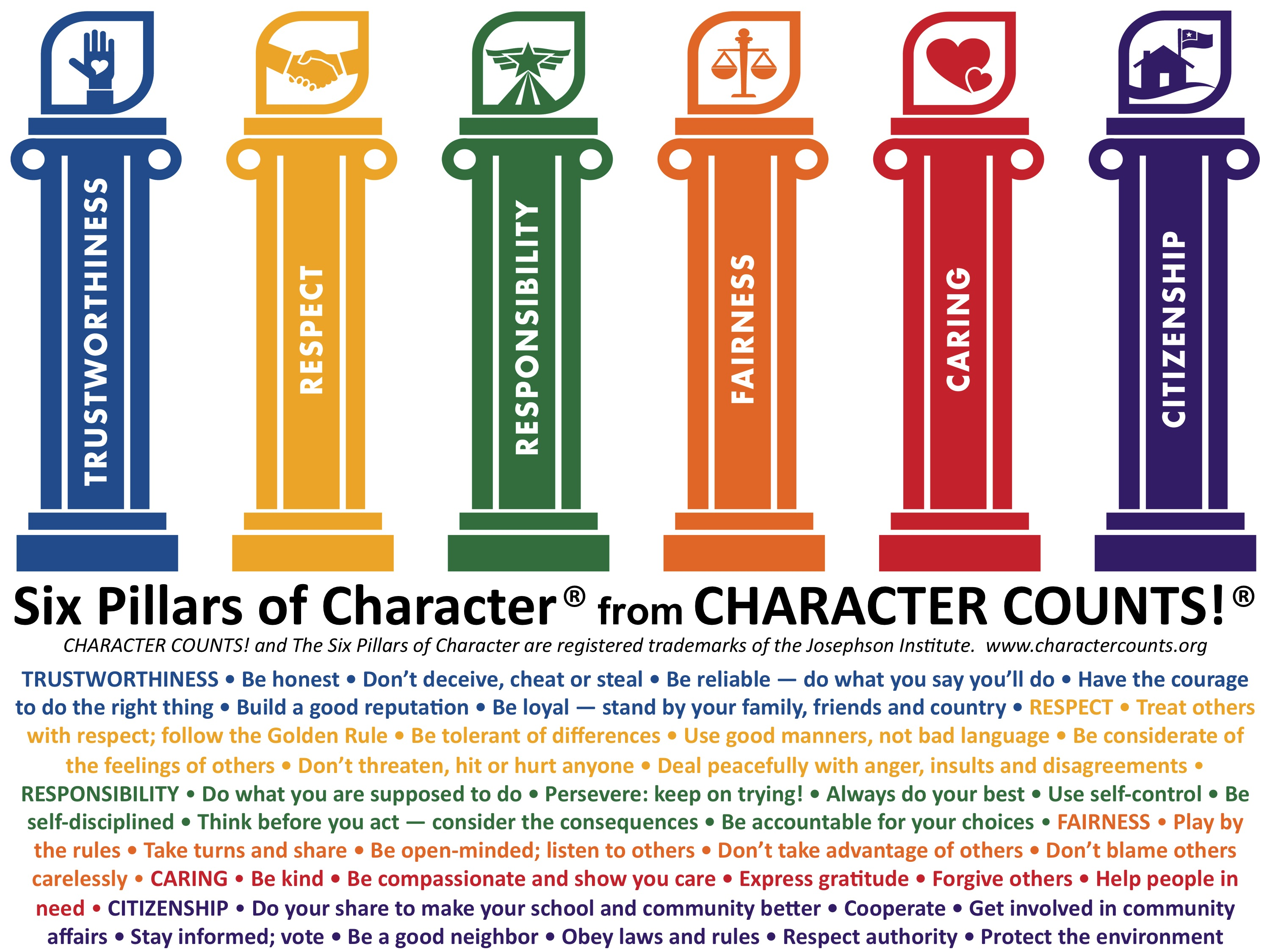 Worksheets Character Counts Worksheets character counts worksheets rupsucks printables mreichert kids 3