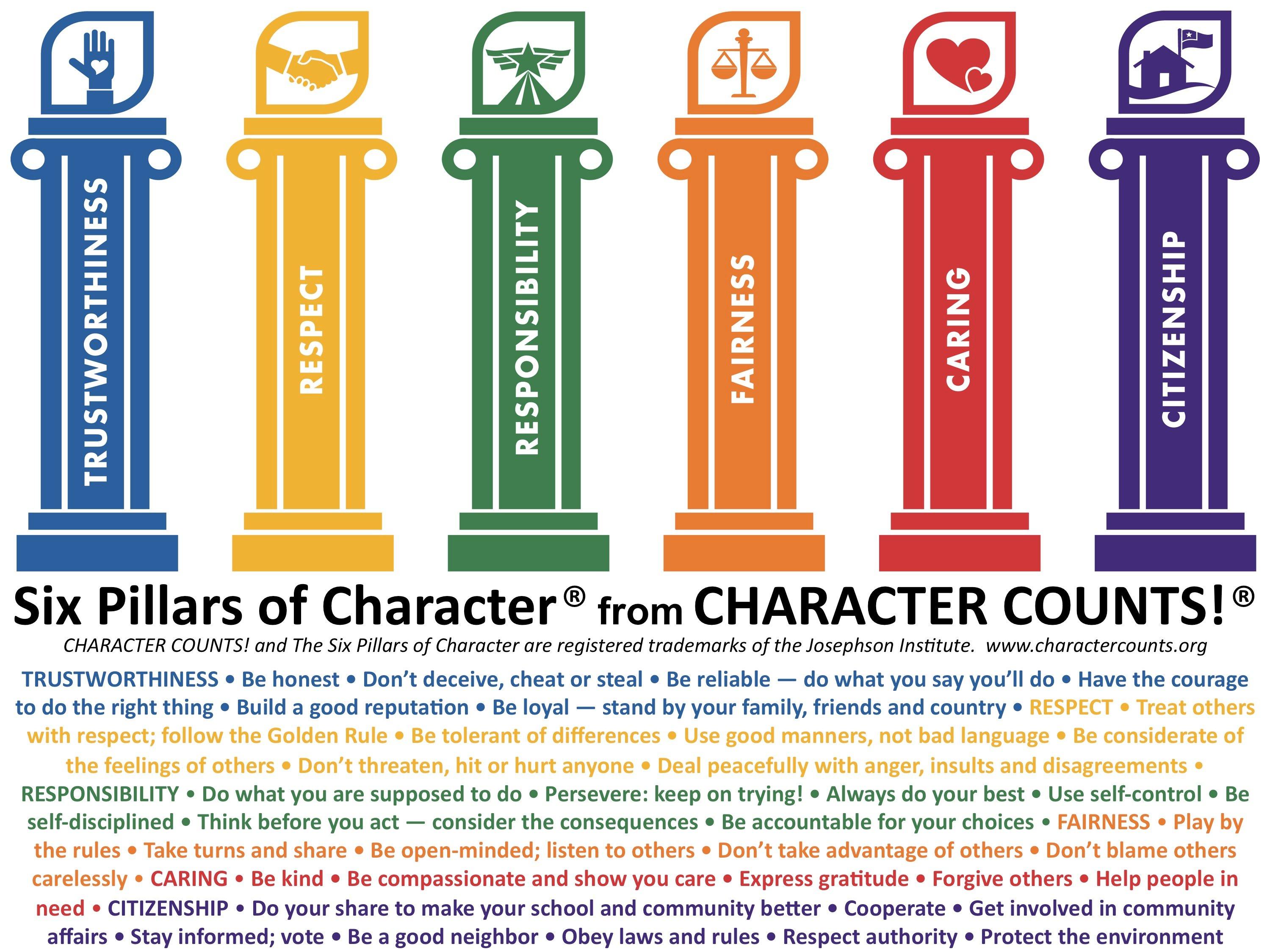 Worksheets Character Counts Worksheets character counts worksheets rupsucks printables mreichert kids 3