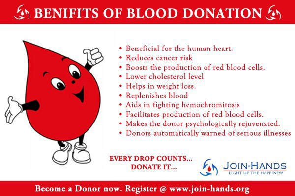 Blood Donation Quotes In English. QuotesGram