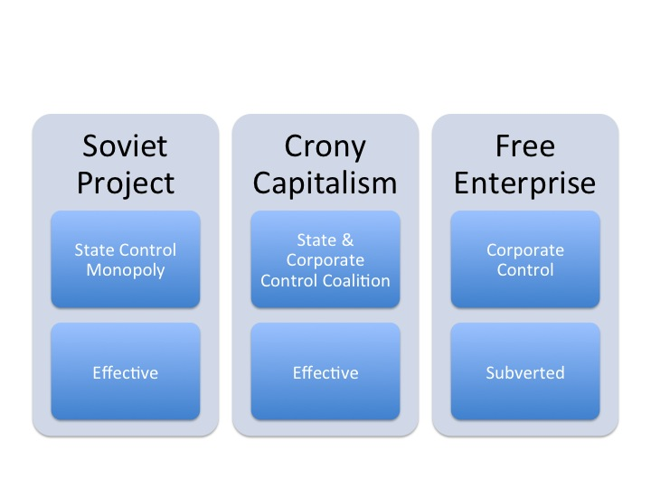 enterprise systems 3 essay