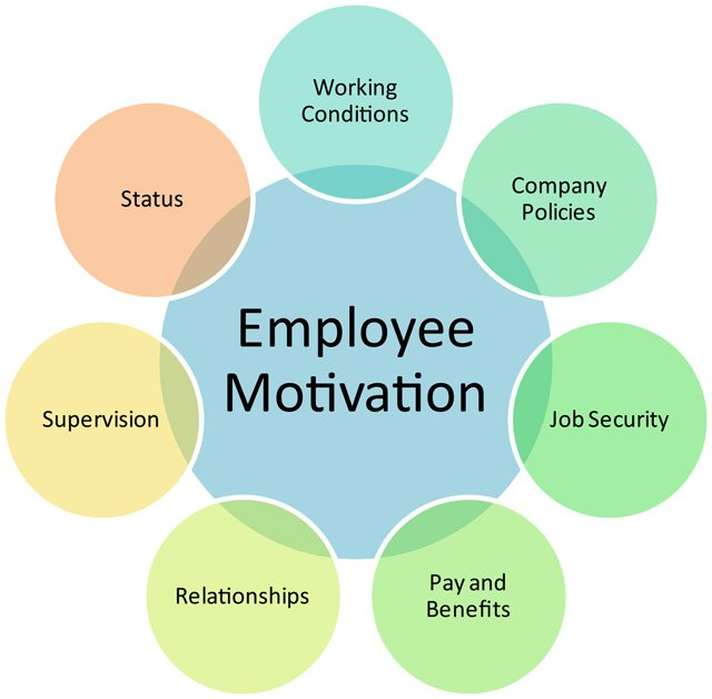 the role of culture in compensation Many organizations today are focusing on their company's culture  it is  important that the role of compensation in an organization and the.