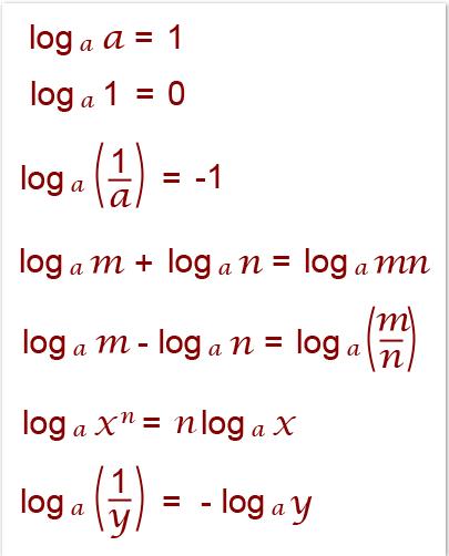 Logarithmic Quotes Quotesgram