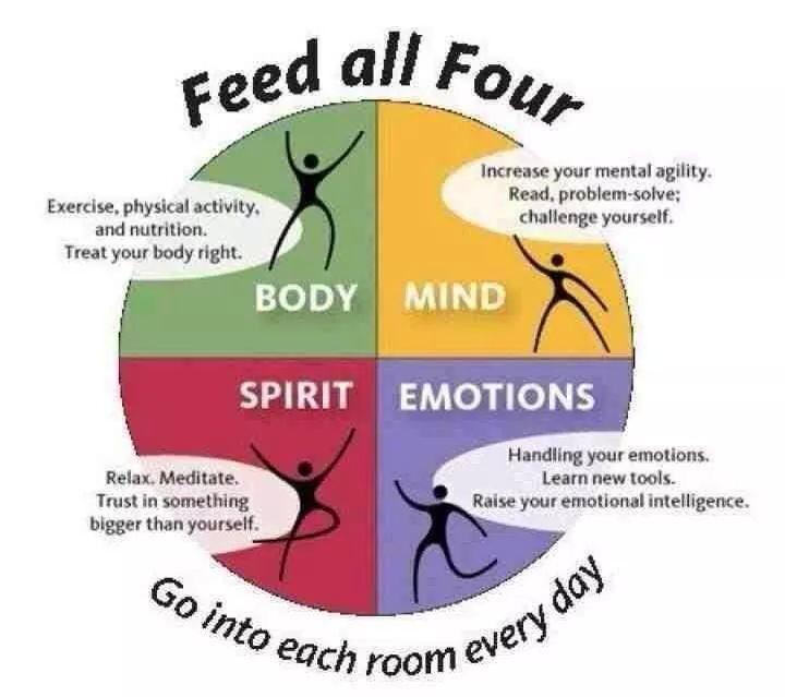 Body Present Mind Absent Quotes: Mind Body Spirit Quotes. QuotesGram