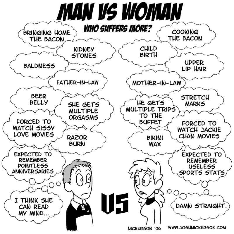 men vs. women essays