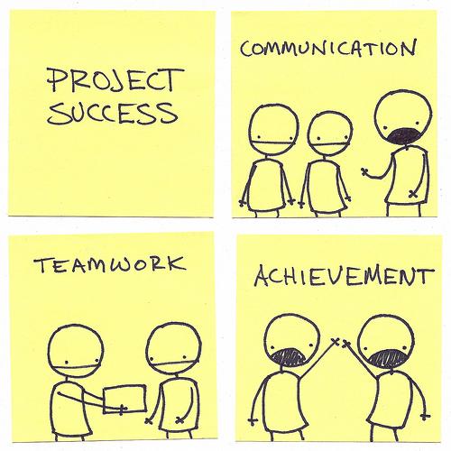 Good Communication Skills Quotes: Effective Team Communication Quotes. QuotesGram