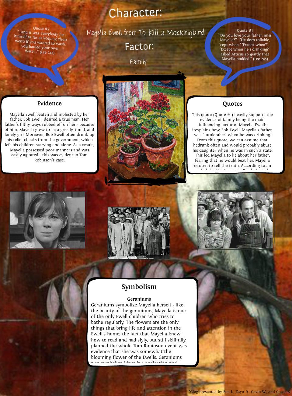 a literary analysis of mayella ewell in to kill a mockingbird by harper lee