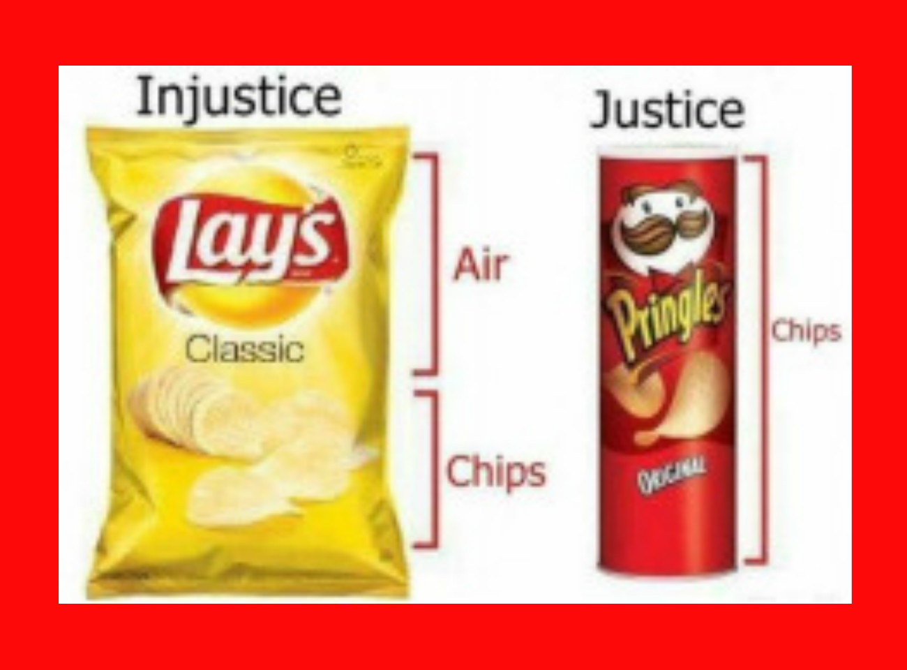 justice and injustices Justice and injustice justice is the philosophical or legal theory by which fairness is administered as much as justice is the same, its concepts differ in every culture some people believe that justice is what has the best consequences while others argue that justice is derived from mutual agreement of all the parties involved.