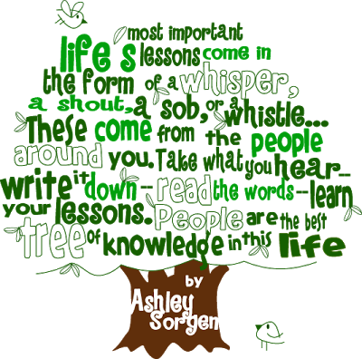 essay importance tree