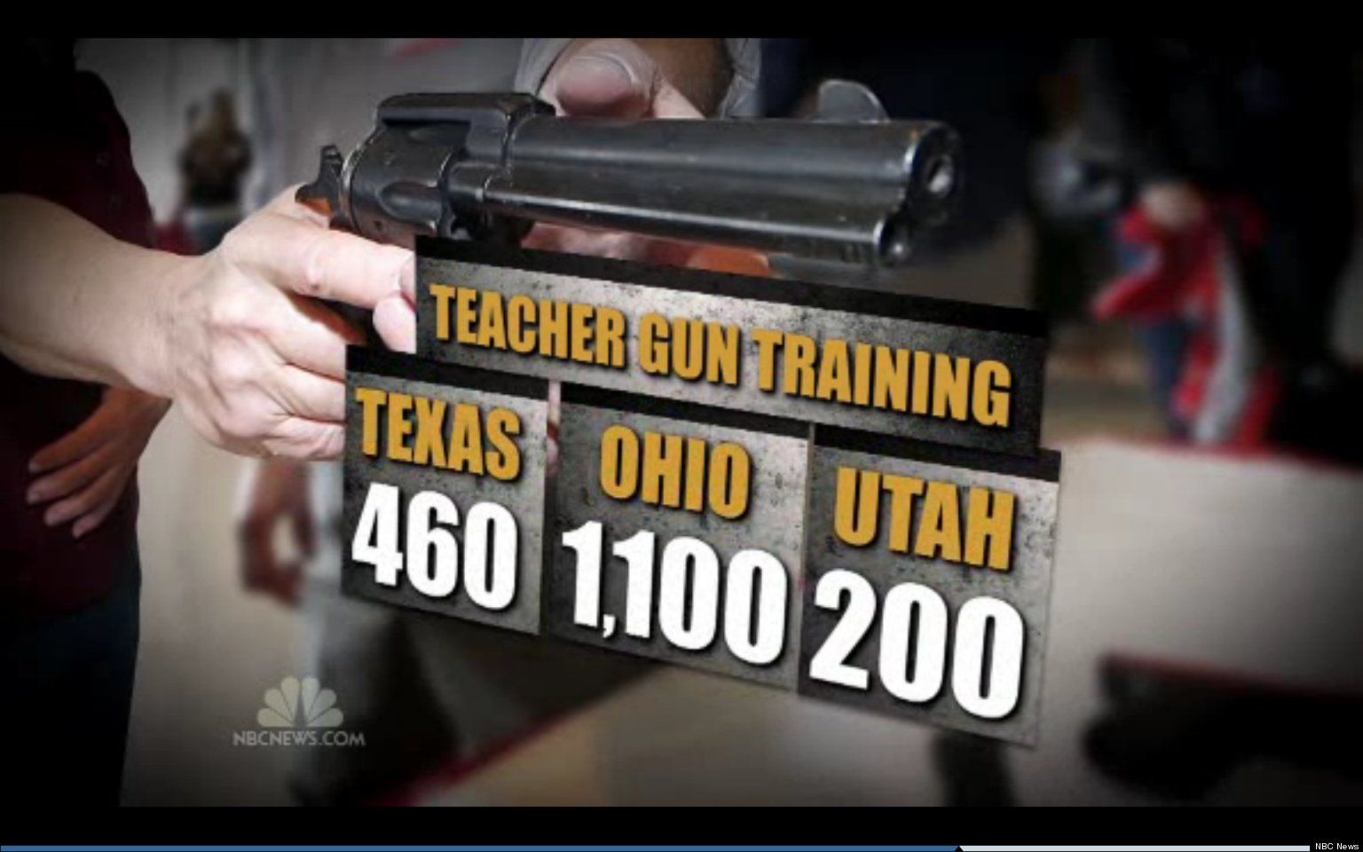 guns in school Yet teachers in colorado are taking action to carry concealed guns to school the  non-profit group faster, set up after 20 small children were.