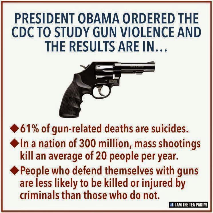 Quotes On Gun Control: Gun Control Humor Quotes. QuotesGram