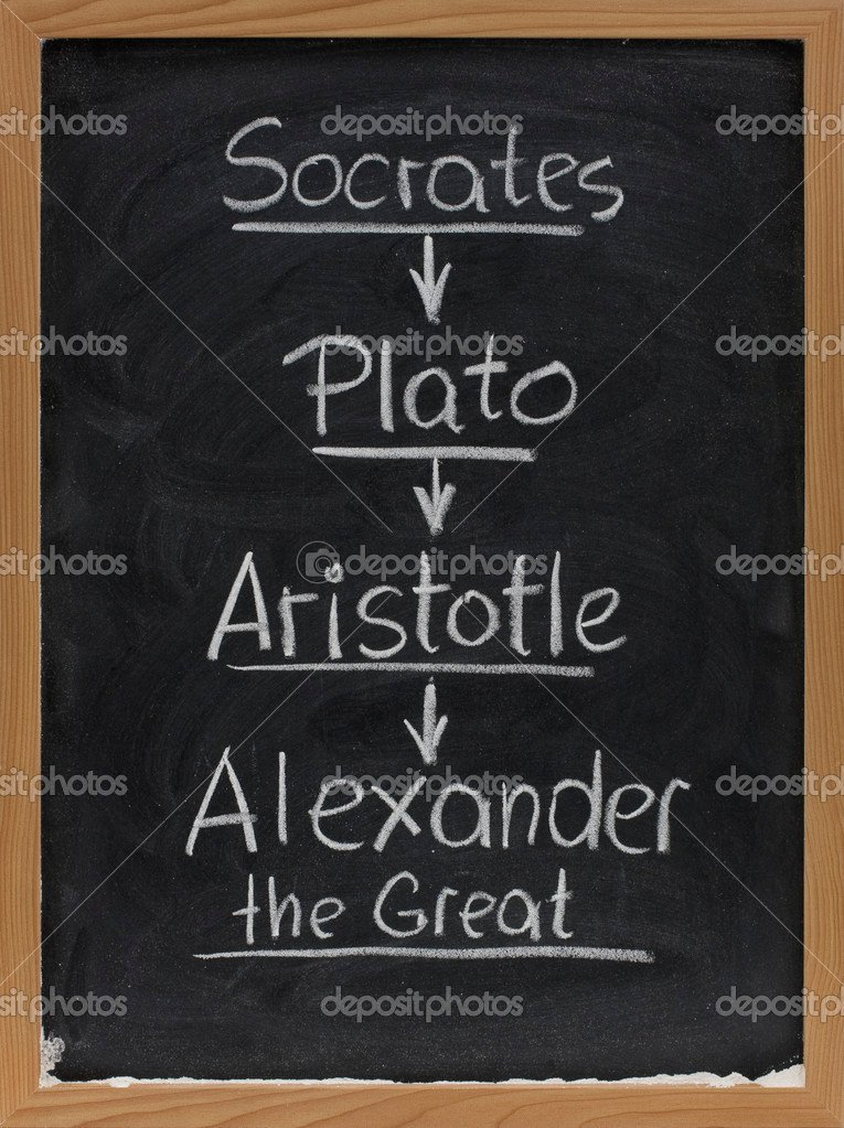aristotle and platos relationship to socrates